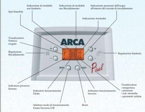 Arca Pixefast Controllo digitale