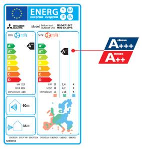 etichetta classe energetica mitsubishi