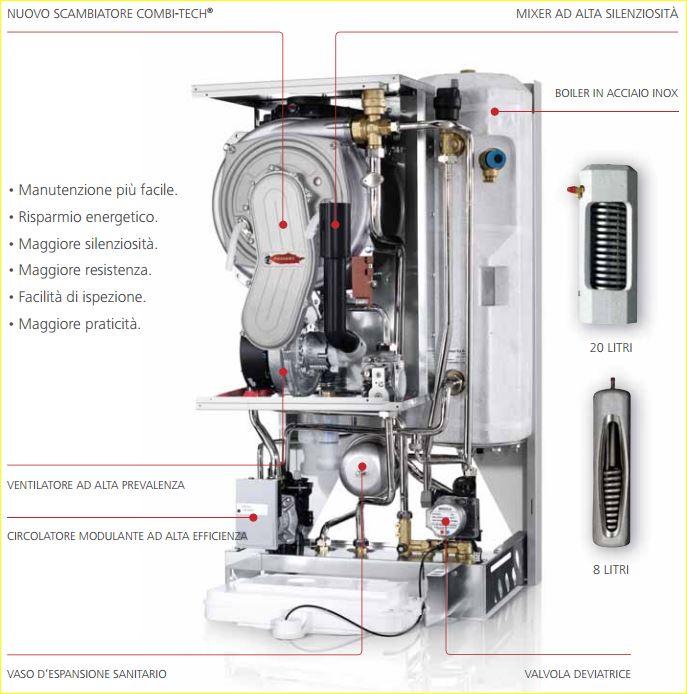 Caldaia a condensazione con scambiatore sanitario integrato e accumulo